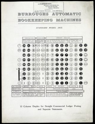 Burroughs automatic bookkeeping machines. Burroughs Adding Machine Ltd